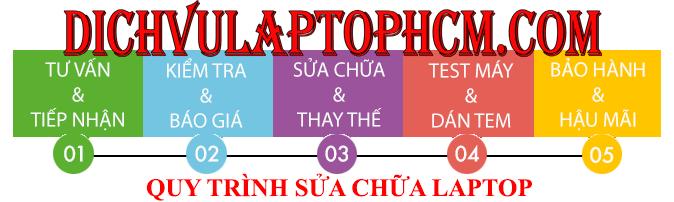 quy-trinh-tiep-nhan-sua-chua-01